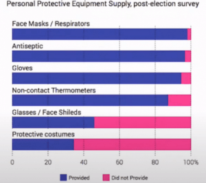 Grafic election